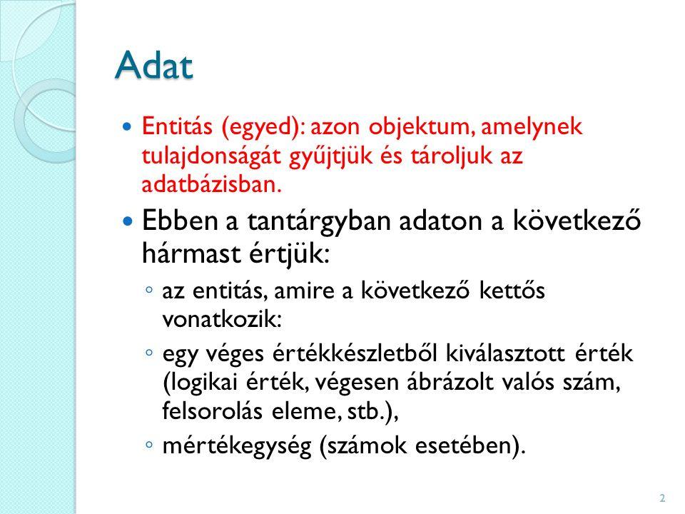 Adat Entitás (egyed): azon objektum, amelynek tulajdonságát gyűjtjük és tároljuk az adatbázisban.