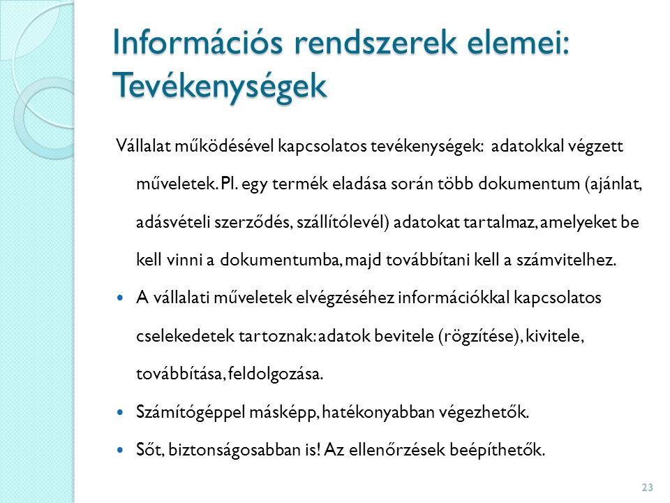 Információs rendszerek elemei: Tevékenységek Vállalat működésével kapcsolatos tevékenységek: adatokkal végzett műveletek.
