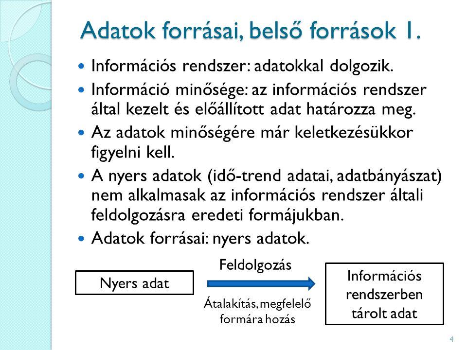 Adatok forrásai, belső források 1. Információs rendszer: adatokkal dolgozik.