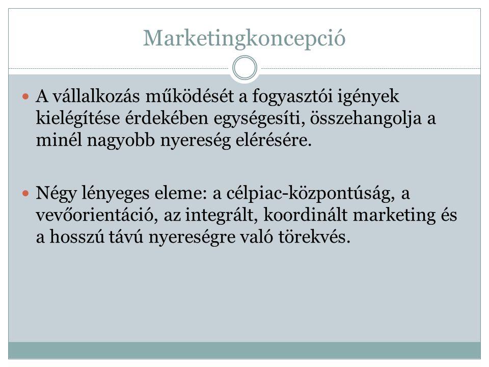 Marketingkoncepció A vállalkozás működését a fogyasztói igények kielégítése érdekében egységesíti, összehangolja a minél nagyobb nyereség elérésére.