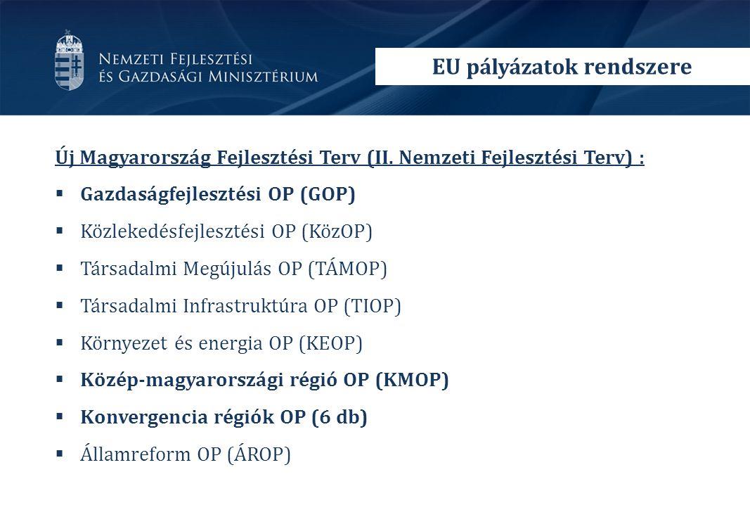 Új Magyarország Fejlesztési Terv (II.