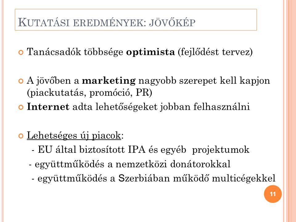 K UTATÁSI EREDMÉNYEK : JÖVŐKÉP Tanácsadók többsége optimista (fejlődést tervez) A jövőben a marketing nagyobb szerepet kell kapjon (piackutatás, promóció, PR) Internet adta lehetőségeket jobban felhasználni Lehetséges új piacok: - EU által biztosított IPA és egyéb projektumok - együttműködés a nemzetközi donátorokkal - együttműködés a S zerbiában működő multicégekkel 11