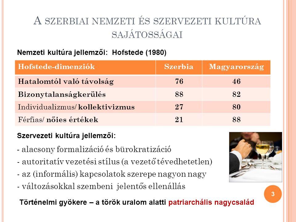 A SZERBIAI NEMZETI ÉS SZERVEZETI KULTÚRA SAJÁTOSSÁGAI 3 Hofstede-dimenziókSzerbiaMagyarország Hatalomtól való távolság7646 Bizonytalanságkerülés8882 Individualizmus/ kollektivizmus 2780 Férfias/ nőies értékek 2188 Nemzeti kultúra jellemzői: Hofstede (1980) Szervezeti kultúra jellemzői: - alacsony formalizáció és bürokratizáció - autoritatív vezetési stílus (a vezető tévedhetetlen) - az (informális) kapcsolatok szerepe nagyon nagy - változásokkal szembeni jelentős ellenállás Történelmi gyökere – a török uralom alatti patriarchális nagycsalád
