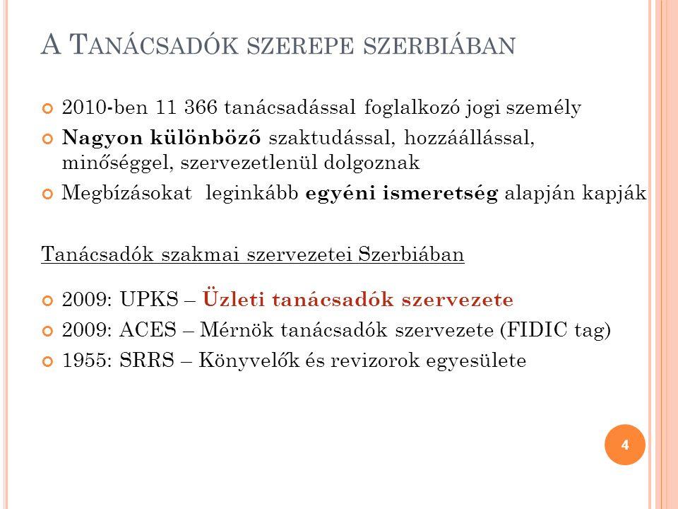 A T ANÁCSADÓK SZEREPE SZERBIÁBAN 2010-ben 11 366 tanácsadással foglalkozó jogi személy Nagyon különböző szaktudással, hozzáállással, minőséggel, szervezetlenül dolgoznak Megbízásokat leginkább egyéni ismeretség alapján kapják Tanácsadók szakmai szervezetei Szerbiában 2009: UPKS – Üzleti tanácsadók szervezete 2009: ACES – Mérnök tanácsadók szervezete (FIDIC tag) 1955: SRRS – Könyvelők és revizorok egyesülete 4