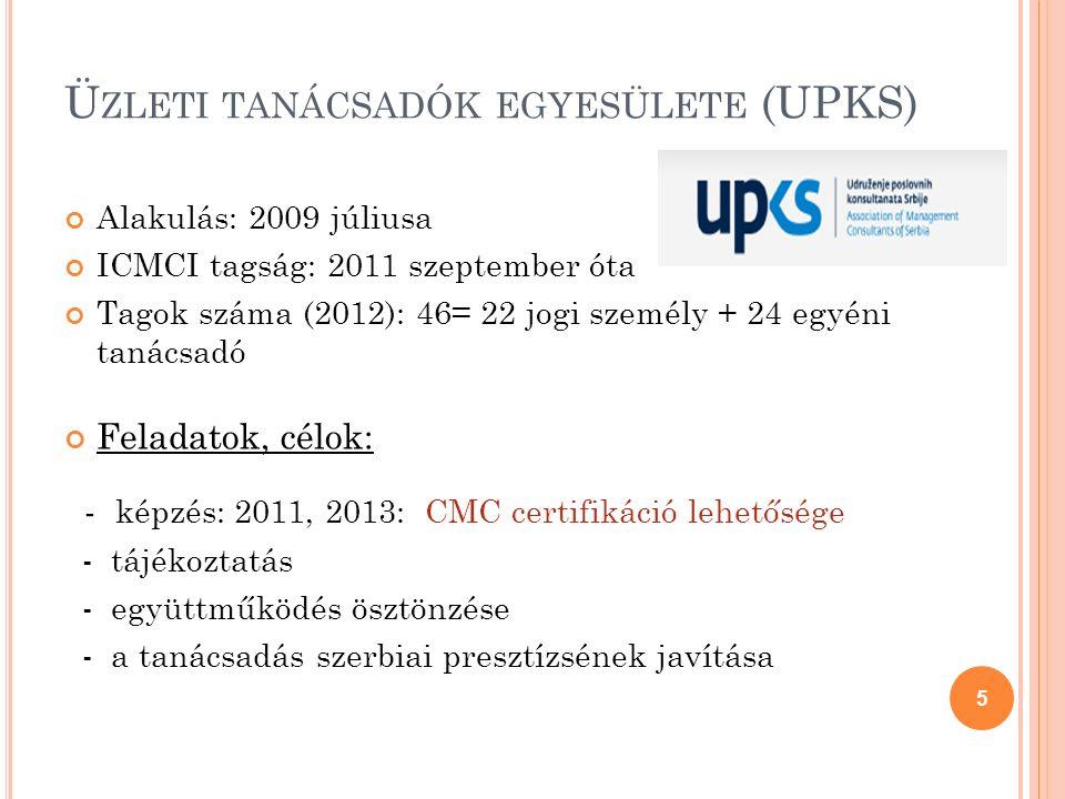 Ü ZLETI TANÁCSADÓK EGYESÜLETE (UPKS) Alakulás: 2009 júliusa ICMCI tagság: 2011 szeptember óta Tagok száma (2012): 46= 22 jogi személy + 24 egyéni tanácsadó Feladatok, célok: - képzés: 2011, 2013: CMC certifikáció lehetősége - tájékoztatás - együttműködés ösztönzése - a tanácsadás szerbiai presztízsének javítása 5