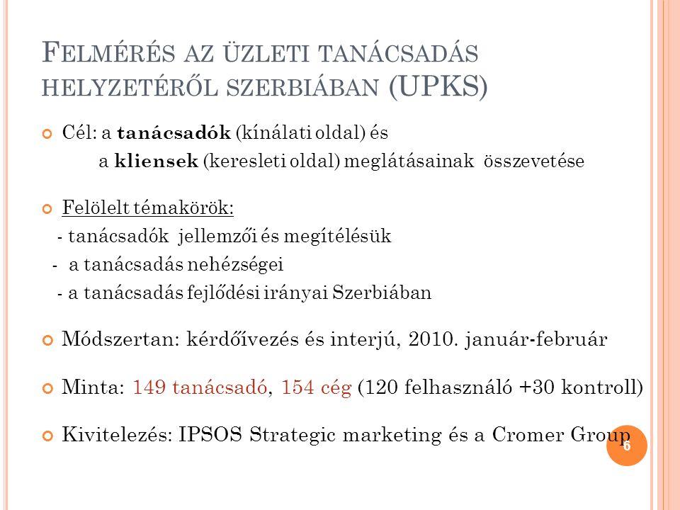F ELMÉRÉS AZ ÜZLETI TANÁCSADÁS HELYZETÉRŐL SZERBIÁBAN (UPKS) Cél: a tanácsadók (kínálati oldal) és a kliensek (keresleti oldal) meglátásainak összevet