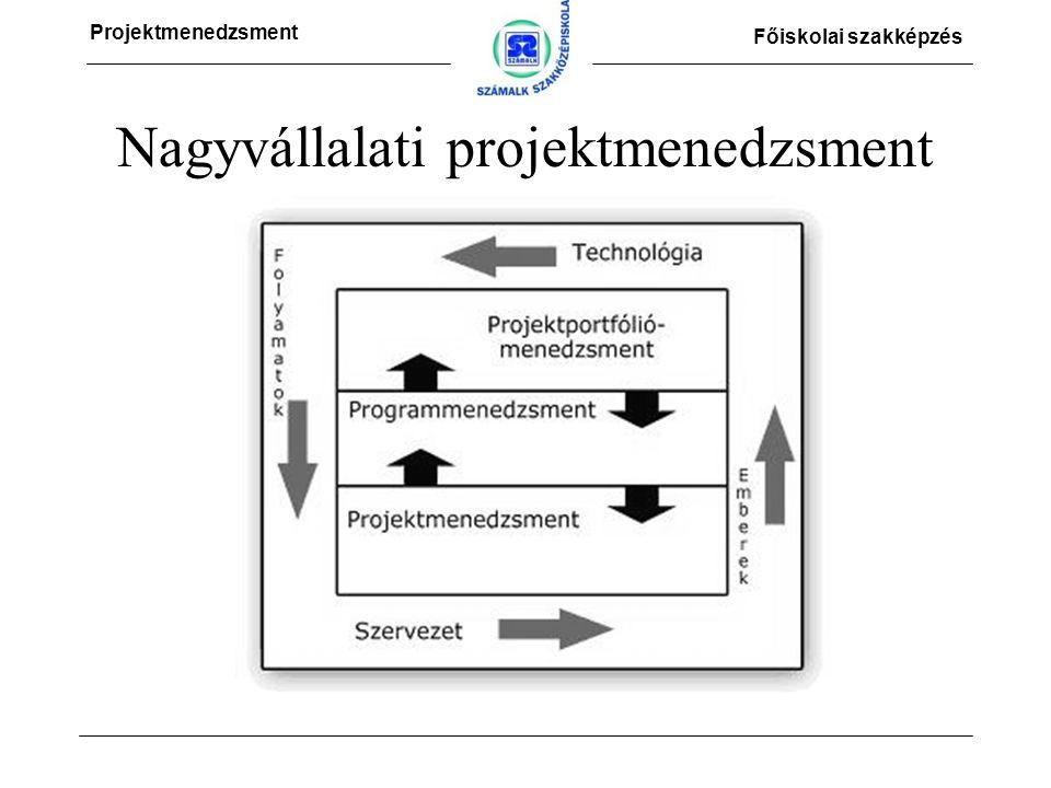 Projektmenedzsment Főiskolai szakképzés Nagyvállalati projektmenedzsment