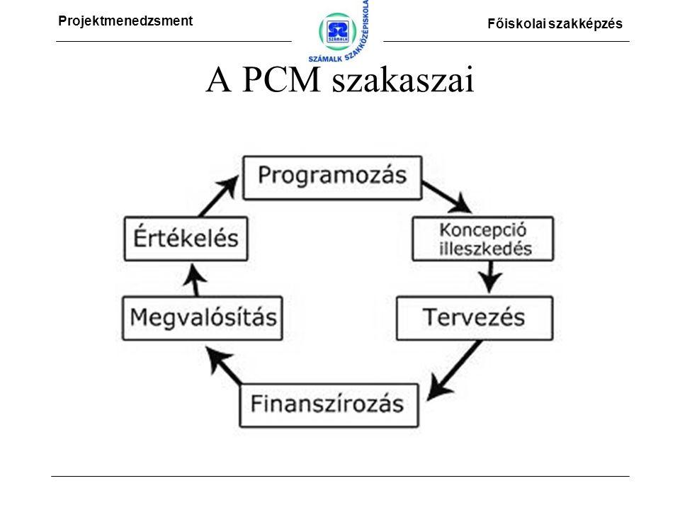 Projektmenedzsment Főiskolai szakképzés A PCM szakaszai