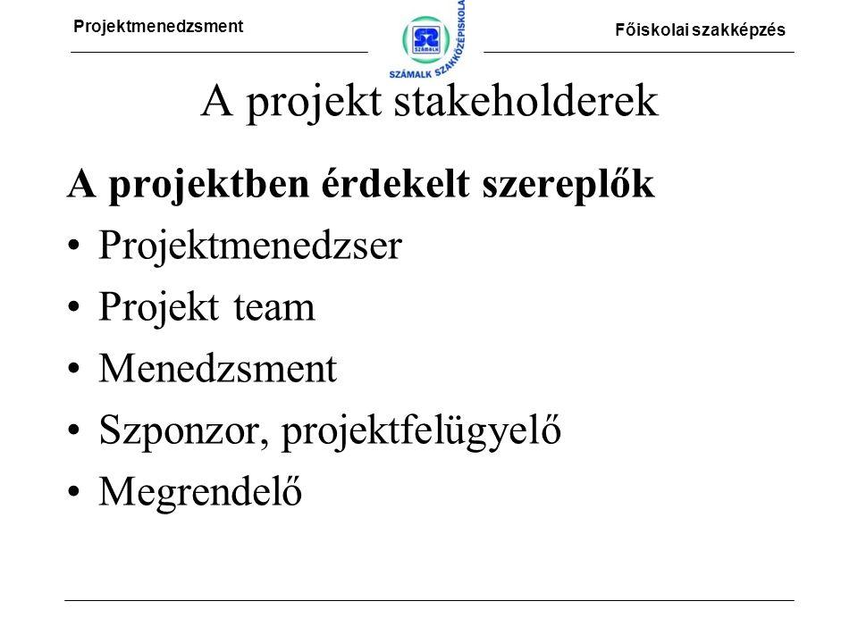 Projektmenedzsment Főiskolai szakképzés A projekt stakeholderek A projektben érdekelt szereplők Projektmenedzser Projekt team Menedzsment Szponzor, projektfelügyelő Megrendelő