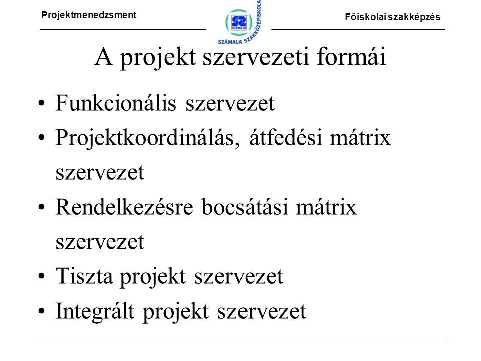 Projektmenedzsment Főiskolai szakképzés Projektdokumentáció Projektdefiniálás dokumentumai Megvalósíthatósági tanulmány Cselekvési terv SWOT analízis Logikai keretmátrix (Logframe Mátrix) Projekttervezés dokumentumai Projektalapító okirat Kommunikációs terv Tevékenységfelelős mátrix Kockázatelemzés (mátrix) Kockázati napló