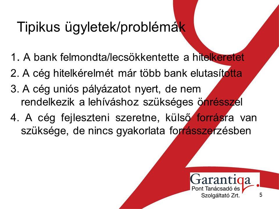 15 Tipikus ügyletek/problémák 1. A bank felmondta/lecsökkentette a hitelkeretet 2.