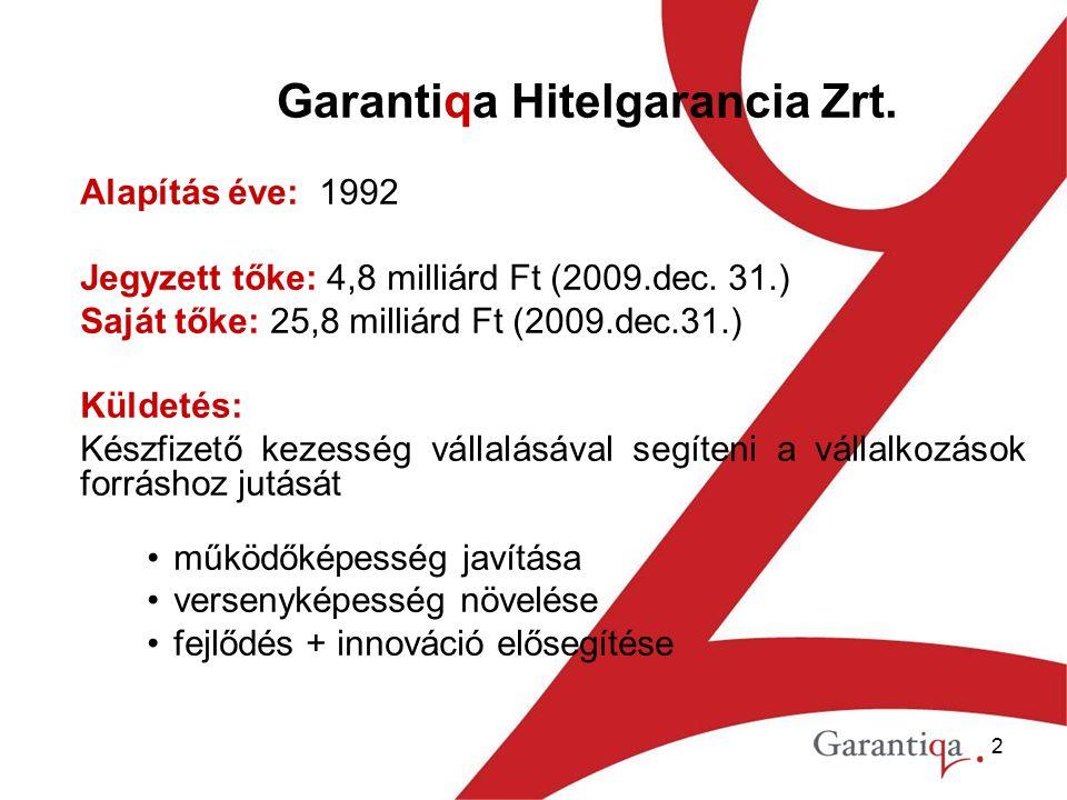 2 Alapítás éve: 1992 Jegyzett tőke: 4,8 milliárd Ft (2009.dec.