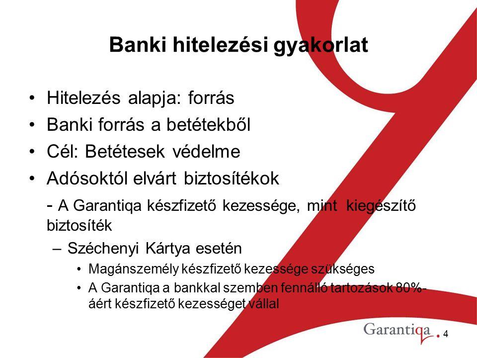 4 Banki hitelezési gyakorlat Hitelezés alapja: forrás Banki forrás a betétekből Cél: Betétesek védelme Adósoktól elvárt biztosítékok - A Garantiqa készfizető kezessége, mint kiegészítő biztosíték –Széchenyi Kártya esetén Magánszemély készfizető kezessége szükséges A Garantiqa a bankkal szemben fennálló tartozások 80%- áért készfizető kezességet vállal