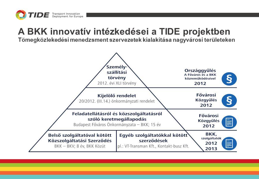 A BKK innovatív intézkedései a TIDE projektben Tömegközlekedési menedzsment szervezetek kialakítása nagyvárosi területeken