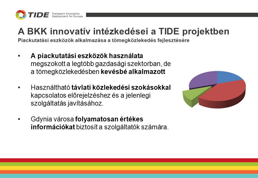 A BKK innovatív intézkedései a TIDE projektben Piackutatási eszközök alkalmazása a tömegközlekedés fejlesztésére A piackutatási eszközök használata me