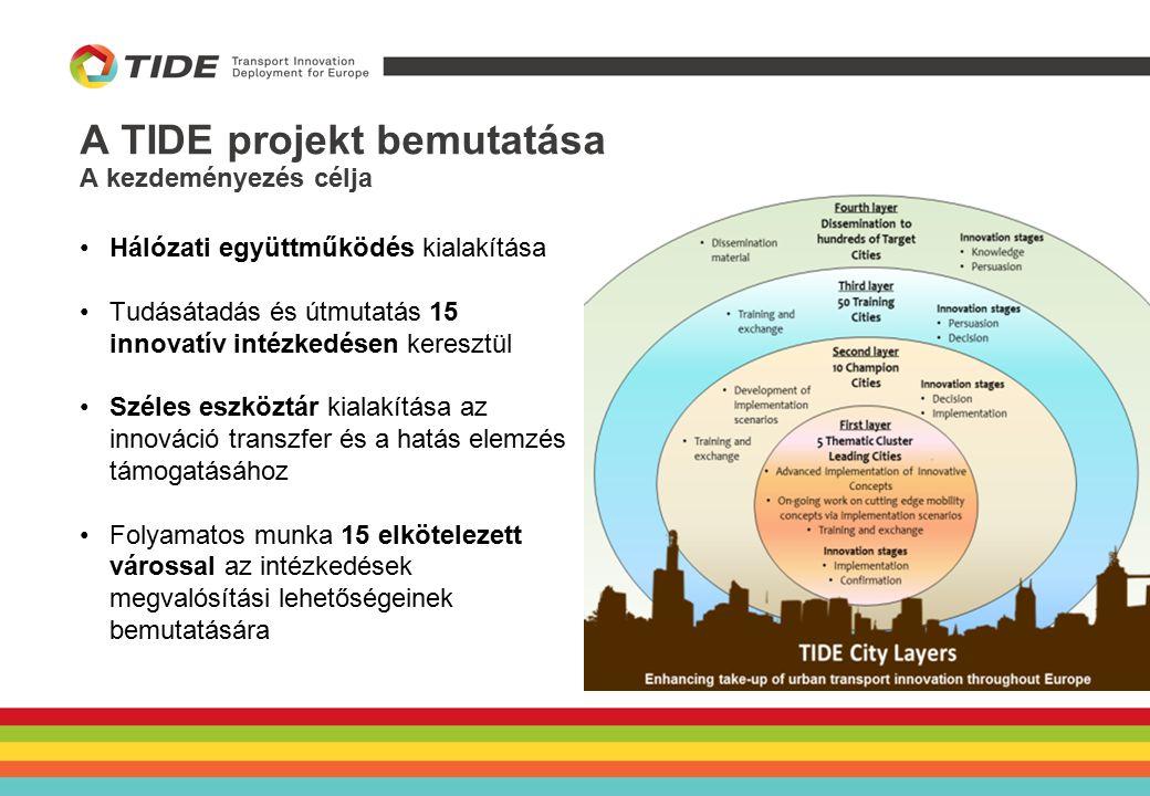 A TIDE projekt bemutatása Hálózati együttműködés kialakítása Tudásátadás és útmutatás 15 innovatív intézkedésen keresztül Széles eszköztár kialakítása az innováció transzfer és a hatás elemzés támogatásához Folyamatos munka 15 elkötelezett várossal az intézkedések megvalósítási lehetőségeinek bemutatására A kezdeményezés célja