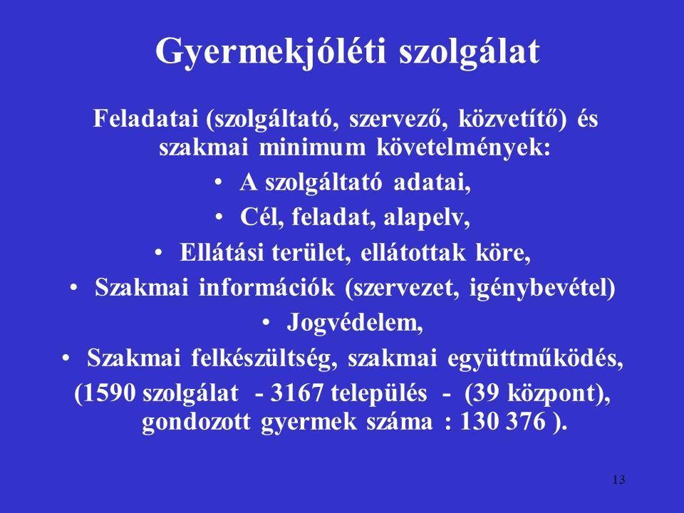 13 Gyermekjóléti szolgálat Feladatai (szolgáltató, szervező, közvetítő) és szakmai minimum követelmények: A szolgáltató adatai, Cél, feladat, alapelv,