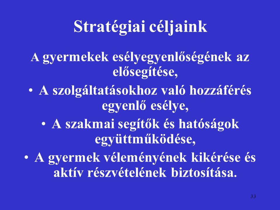 33 Stratégiai céljaink A gyermekek esélyegyenlőségének az elősegítése, A szolgáltatásokhoz való hozzáférés egyenlő esélye, A szakmai segítők és hatósá