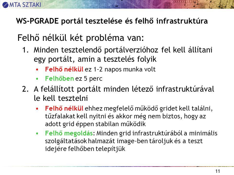 11 WS-PGRADE portál tesztelése és felhő infrastruktúra Felhő nélkül két probléma van: 1.Minden tesztelendő portálverzióhoz fel kell állítani egy portált, amin a tesztelés folyik Felhő nélkül ez 1-2 napos munka volt Felhőben ez 5 perc 2.A felállított portált minden létező infrastruktúrával le kell tesztelni Felhő nélkül ehhez megfelelő működő gridet kell találni, tűzfalakat kell nyitni és akkor még nem biztos, hogy az adott grid éppen stabilan működik Felhő megoldás: Minden grid infrastruktúrából a minimális szolgáltatások halmazát image-ben tároljuk és a teszt idejére felhőben telepítjük