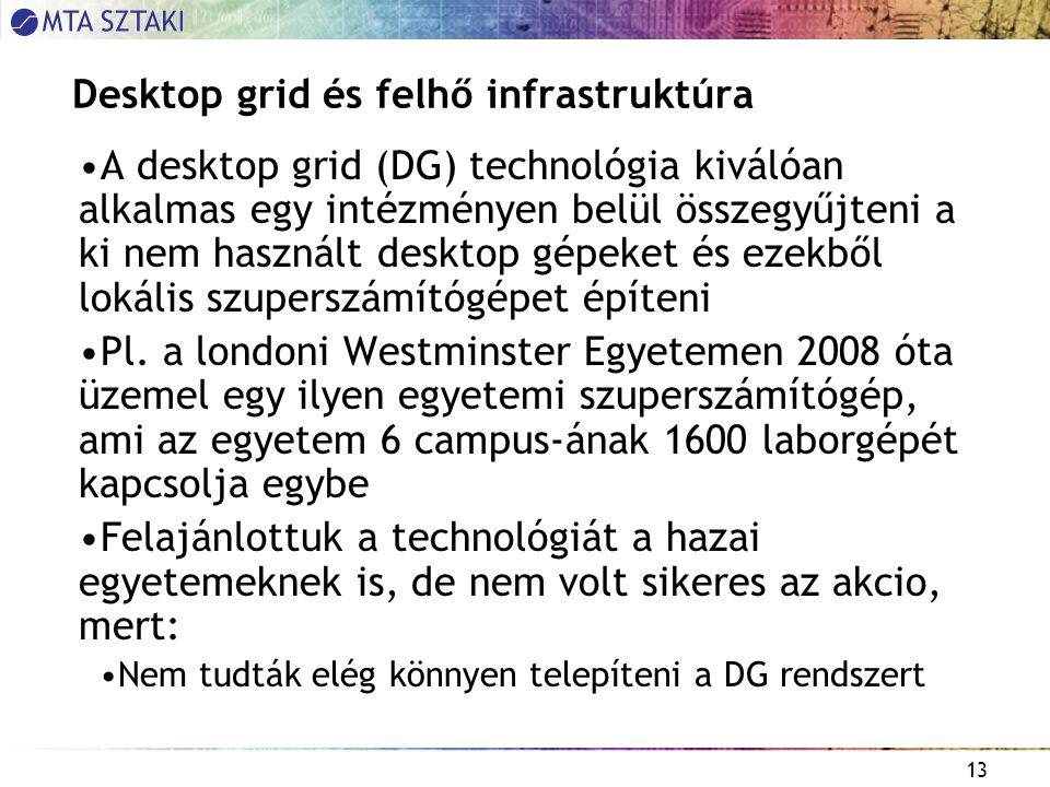 13 Desktop grid és felhő infrastruktúra A desktop grid (DG) technológia kiválóan alkalmas egy intézményen belül összegyűjteni a ki nem használt desktop gépeket és ezekből lokális szuperszámítógépet építeni Pl.