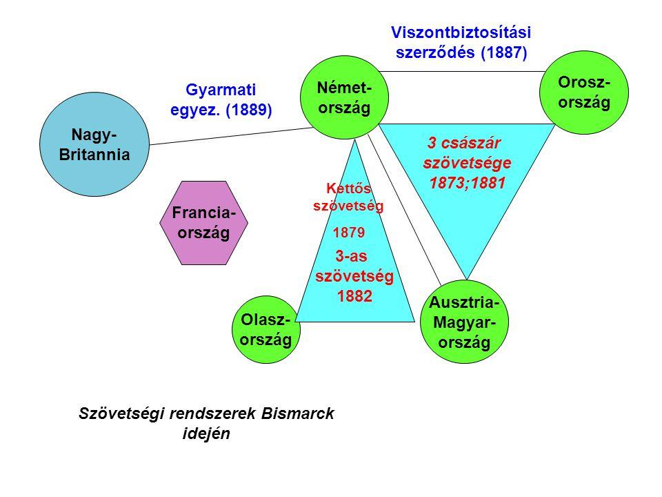 Orosz- ország Német- ország Ausztria- Magyar- ország 3 császár szövetsége 1873;1881 Viszontbiztosítási szerződés (1887) Olasz- ország 3-as szövetség 1882 Nagy- Britannia Francia- ország Gyarmati egyez.
