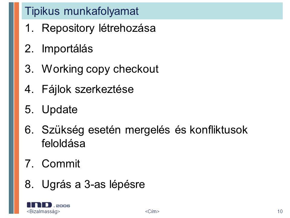 10 Tipikus munkafolyamat 1.Repository létrehozása 2.Importálás 3.Working copy checkout 4.Fájlok szerkeztése 5.Update 6.Szükség esetén mergelés és konf