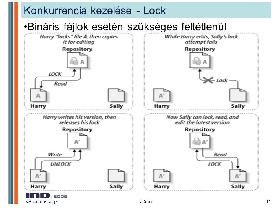 11 Konkurrencia kezelése - Lock Bináris fájlok esetén szükséges feltétlenül