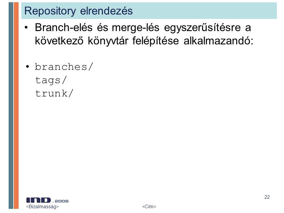 22 Repository elrendezés Branch-elés és merge-lés egyszerűsítésre a következő könyvtár felépítése alkalmazandó: branches/ tags/ trunk/
