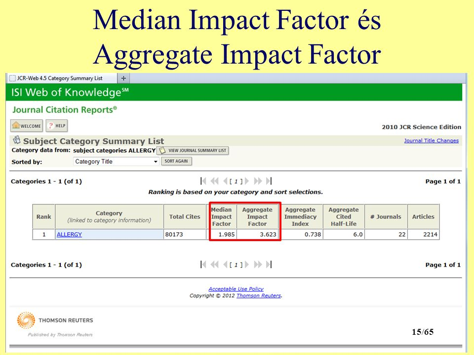 Median Impact Factor és Aggregate Impact Factor 15/65
