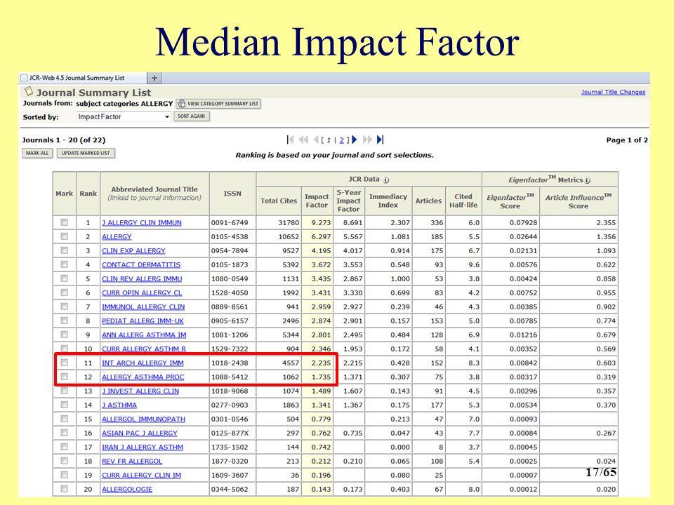 Median Impact Factor 17/65
