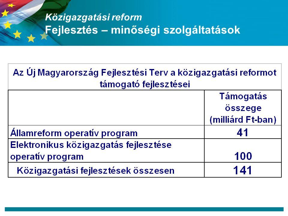 Közigazgatási reform Fejlesztés – minőségi szolgáltatások
