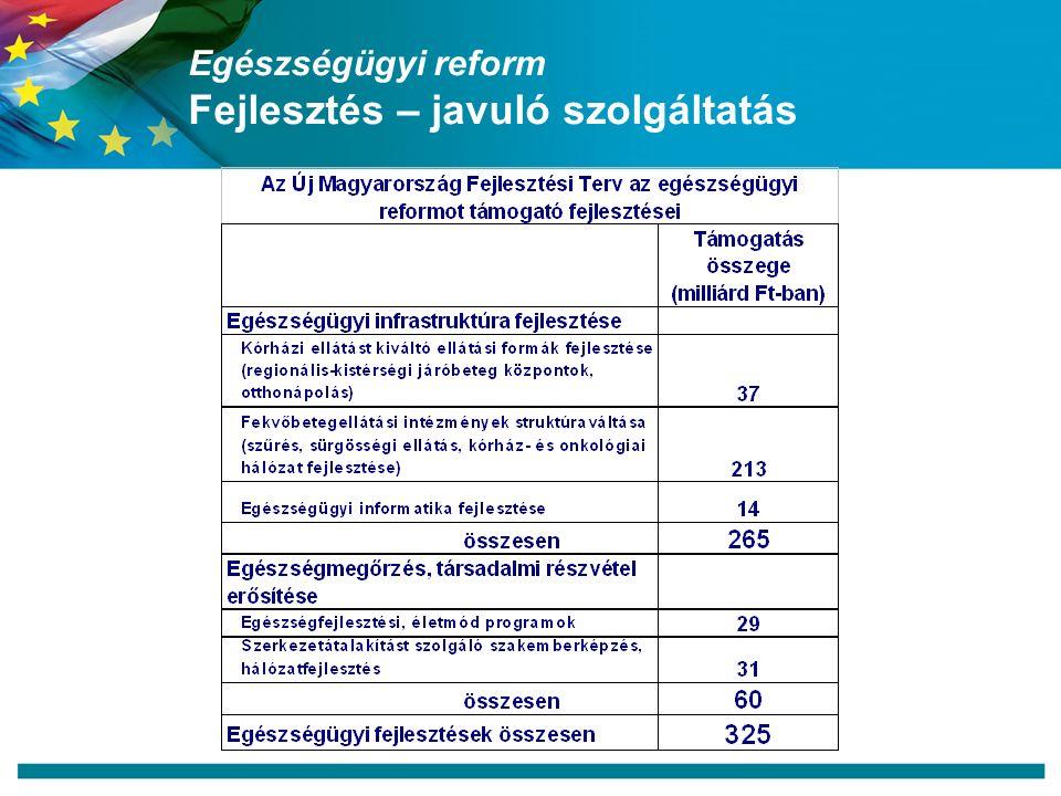 Egészségügyi reform Fejlesztés – javuló szolgáltatás