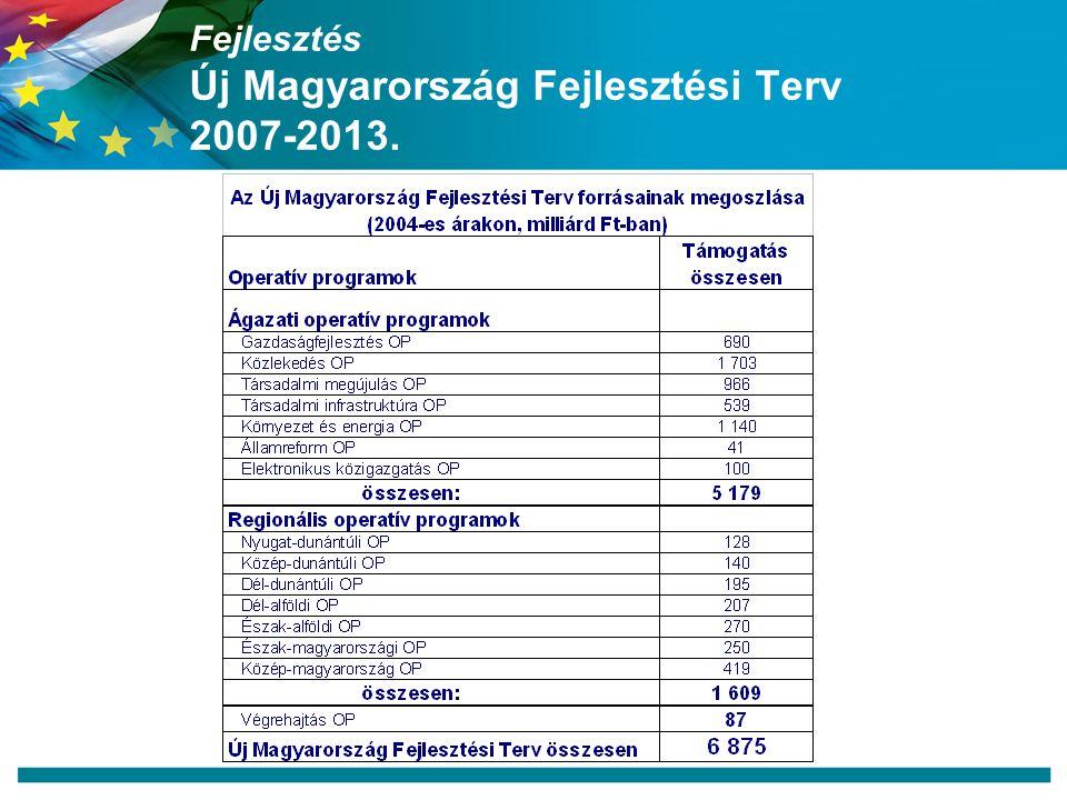 Fejlesztés Új Magyarország Fejlesztési Terv 2007-2013.