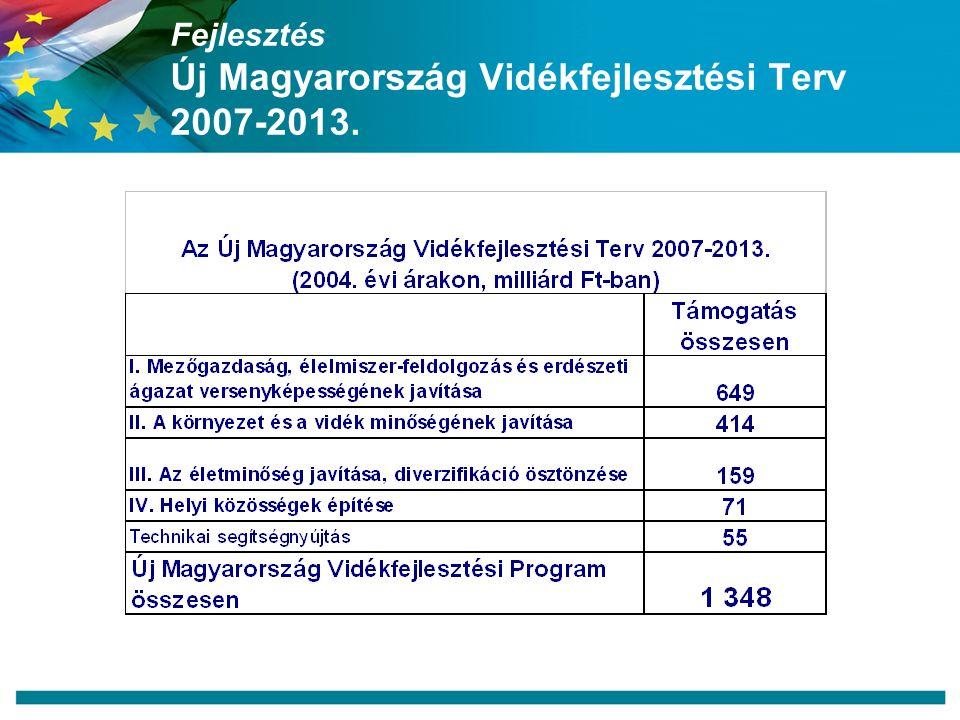 Fejlesztés Új Magyarország Vidékfejlesztési Terv 2007-2013.