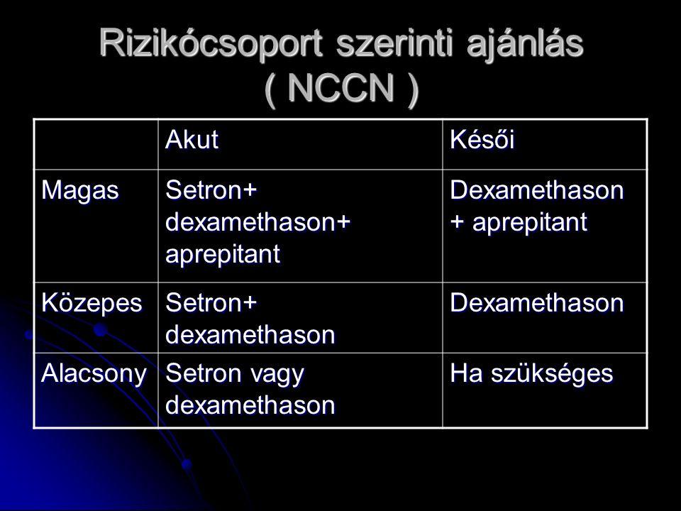 Rizikócsoport szerinti ajánlás ( NCCN ) AkutKésői Magas Setron+ dexamethason+ aprepitant Dexamethason + aprepitant Közepes Setron+ dexamethason Dexamethason Alacsony Setron vagy dexamethason Ha szükséges