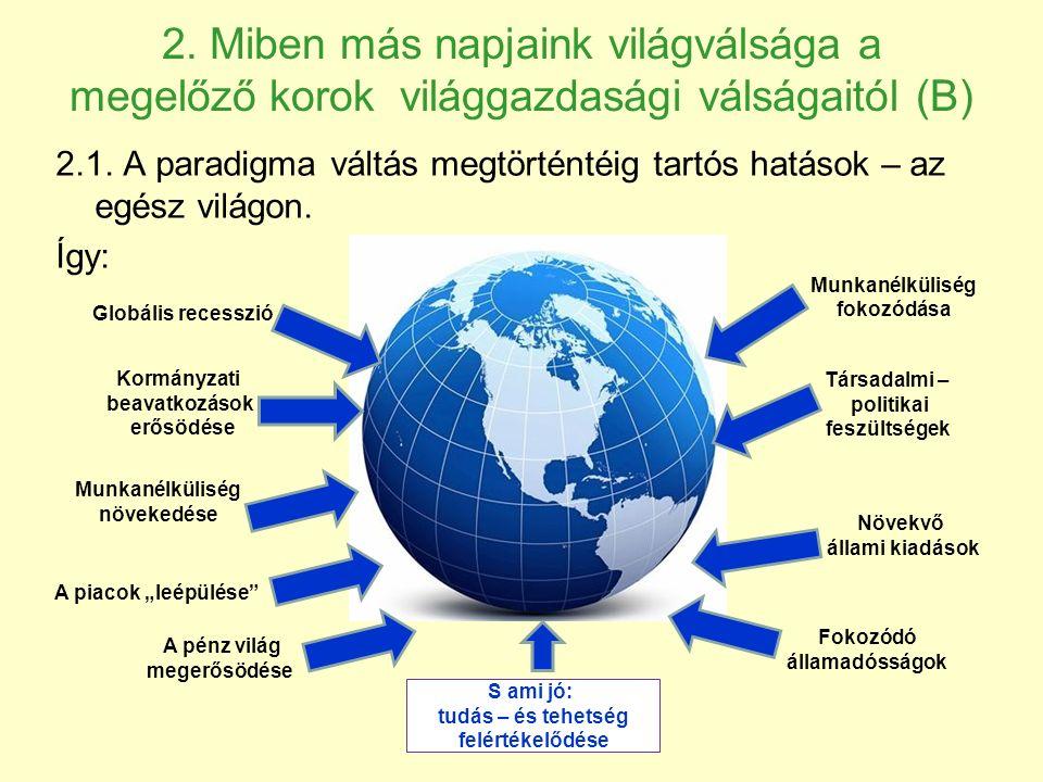 2. Miben más napjaink világválsága a megelőző korok világgazdasági válságaitól (B) 2.1.