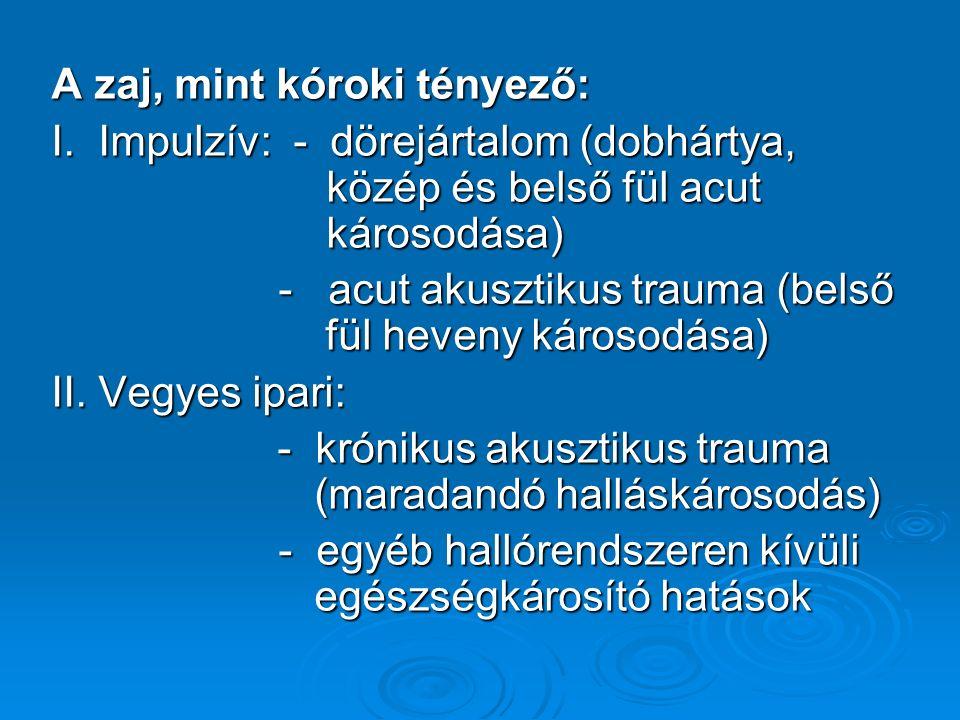A zaj, mint kóroki tényező: I. Impulzív: - dörejártalom (dobhártya, közép és belső fül acut károsodása) - acut akusztikus trauma (belső fül heveny kár