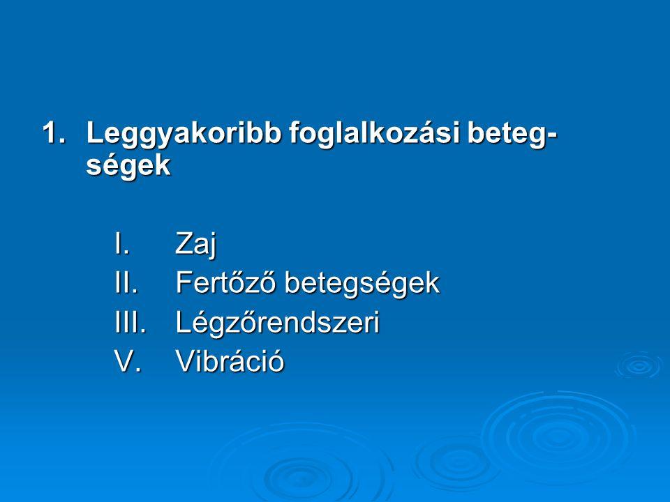 1.Leggyakoribb foglalkozási beteg- ségek I. Zaj II.Fertőző betegségek III.Légzőrendszeri V.Vibráció