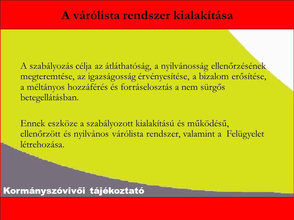 Kormányszóvivői tájékoztató A várólista rendszer kialakítása A szabályozás célja az átláthatóság, a nyilvánosság ellenőrzésének megteremtése, az igazs