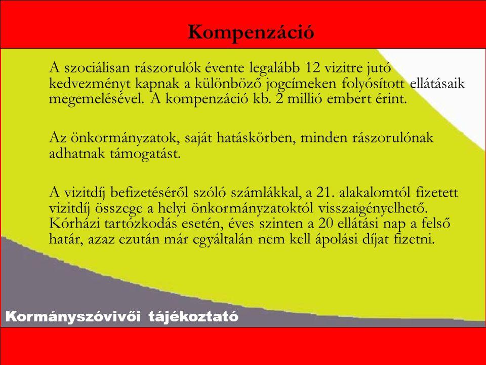 Kormányszóvivői tájékoztató A szociálisan rászorulók évente legalább 12 vizitre jutó kedvezményt kapnak a különböző jogcímeken folyósított ellátásaik