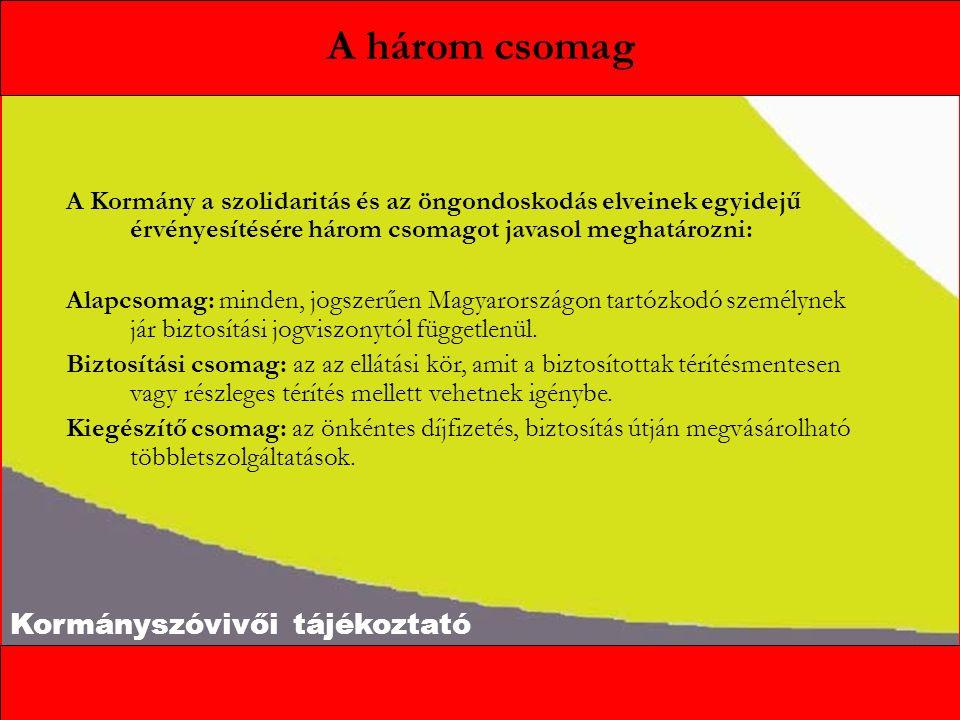 Kormányszóvivői tájékoztató A három csomag A Kormány a szolidaritás és az öngondoskodás elveinek egyidejű érvényesítésére három csomagot javasol megha