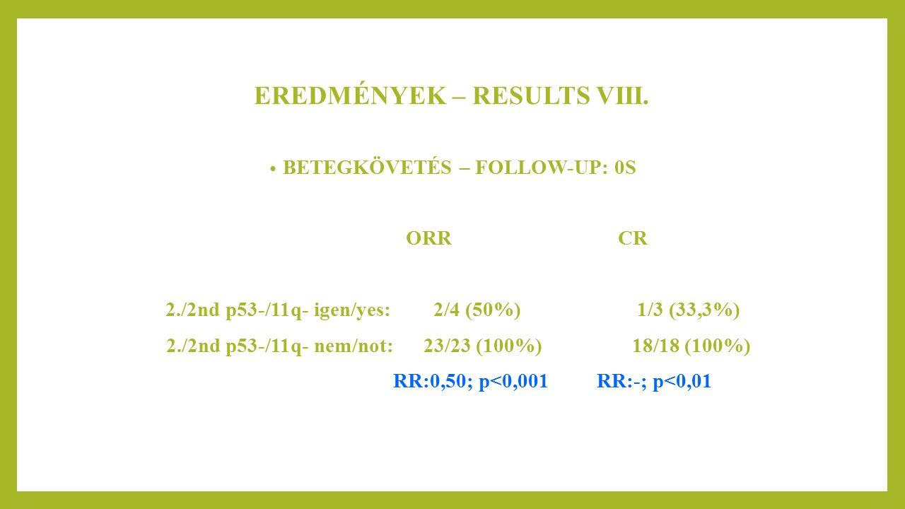 EREDMÉNYEK – RESULTS VIII.