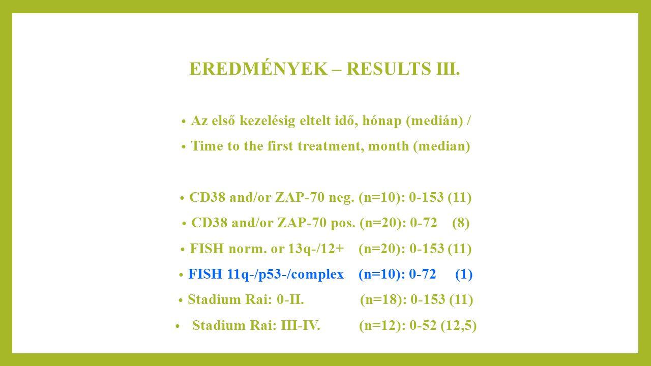 EREDMÉNYEK – RESULTS IV.