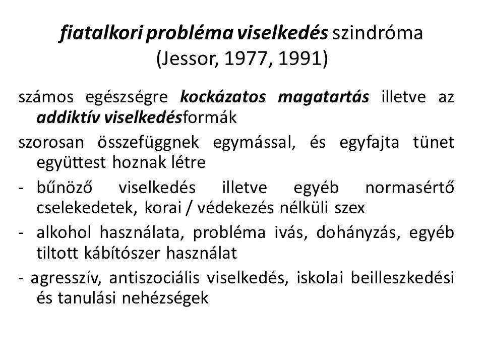 fiatalkori probléma viselkedés szindróma (Jessor, 1977, 1991) számos egészségre kockázatos magatartás illetve az addiktív viselkedésformák szorosan összefüggnek egymással, és egyfajta tünet együttest hoznak létre -bűnöző viselkedés illetve egyéb normasértő cselekedetek, korai / védekezés nélküli szex -alkohol használata, probléma ivás, dohányzás, egyéb tiltott kábítószer használat - agresszív, antiszociális viselkedés, iskolai beilleszkedési és tanulási nehézségek