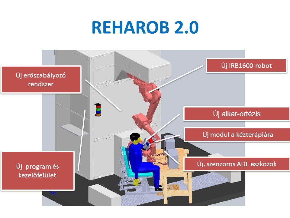 REHAROB 2.0 Új IRB1600 robot Új alkar-ortézis Új modul a kézterápiára Új, szenzoros ADL eszközök Új erőszabályozó rendszer Új program és kezelőfelület