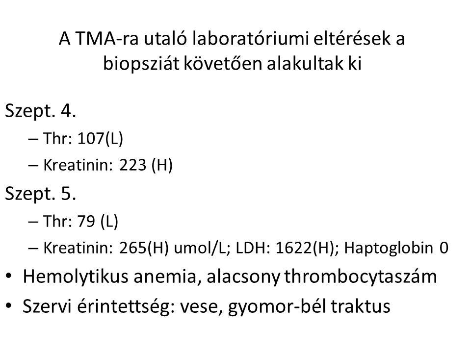 A TMA inaktív Hgb 108 g/l, Plt: 403 G/l LDH 147 U/l, Haptoglobin 3.6 TP: 60g/l; alb: 31g/l UTP: 497 mg/day de – Fe 4 umol/l – CRP 47mg/l – (PCT<0.5 mg/l)