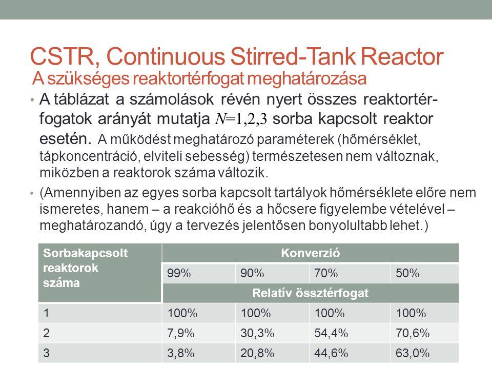 CSTR, Continuous Stirred-Tank Reactor A táblázat a számolások révén nyert összes reaktortér- fogatok arányát mutatja N=1,2,3 sorba kapcsolt reaktor es
