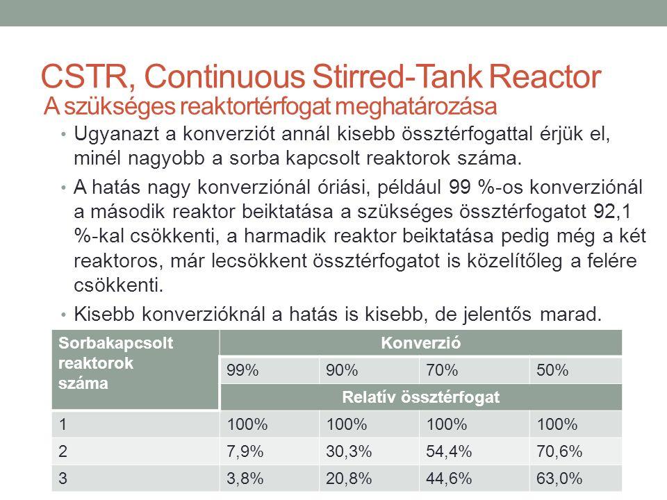 CSTR, Continuous Stirred-Tank Reactor Ugyanazt a konverziót annál kisebb össztérfogattal érjük el, minél nagyobb a sorba kapcsolt reaktorok száma.