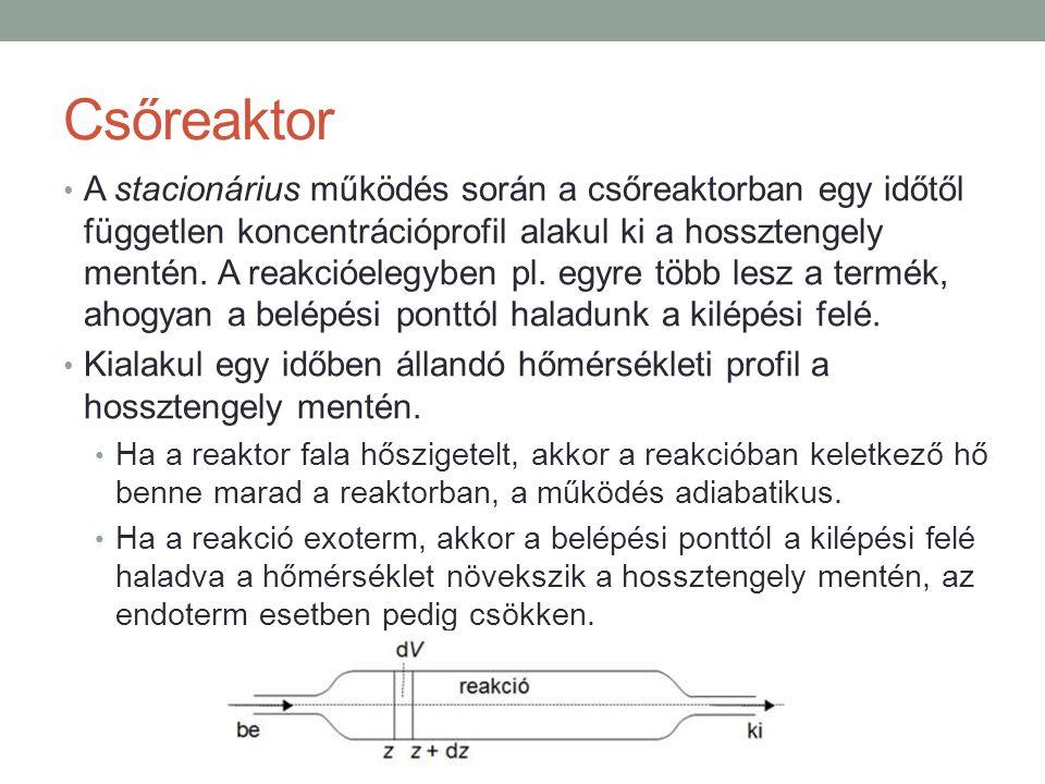 Csőreaktor A stacionárius működés során a csőreaktorban egy időtől független koncentrációprofil alakul ki a hossztengely mentén.