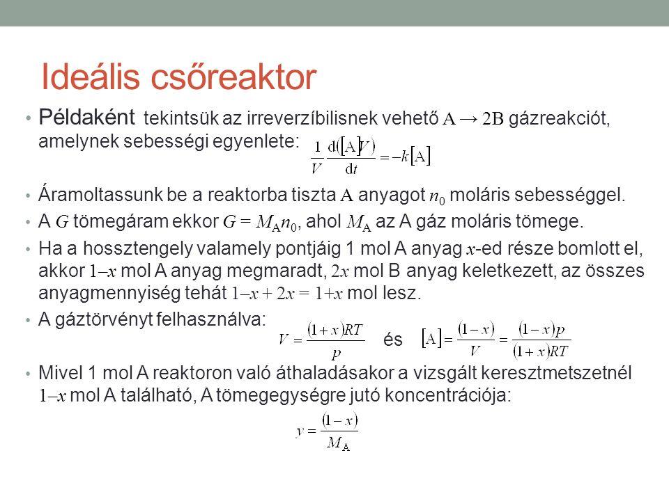 Ideális csőreaktor Példaként tekintsük az irreverzíbilisnek vehető A → 2B gázreakciót, amelynek sebességi egyenlete: Áramoltassunk be a reaktorba tiszta A anyagot n 0 moláris sebességgel.
